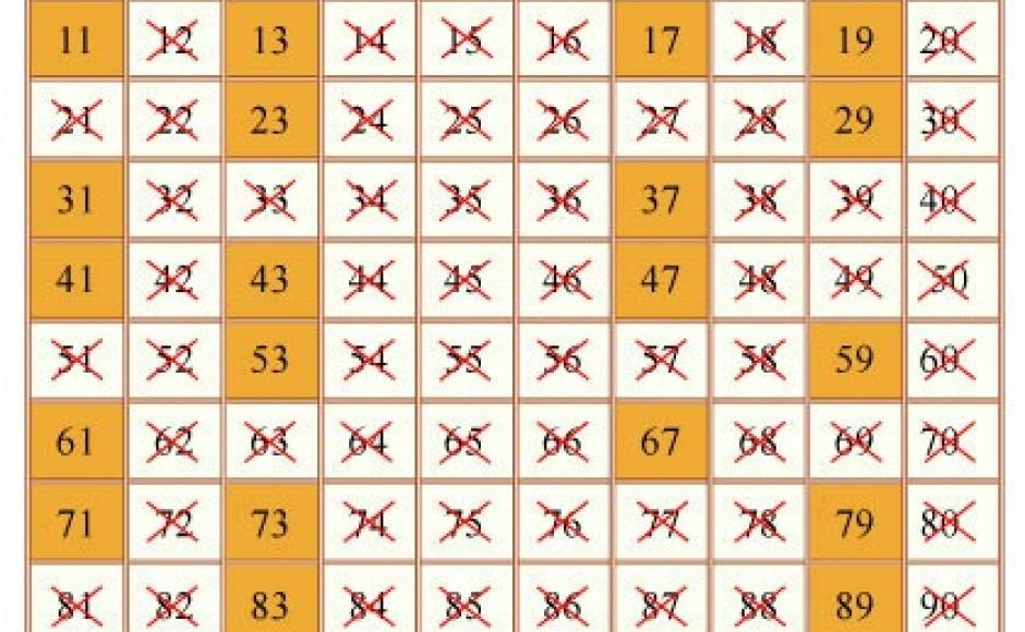 Setacciare I Numeri Primi 29elode